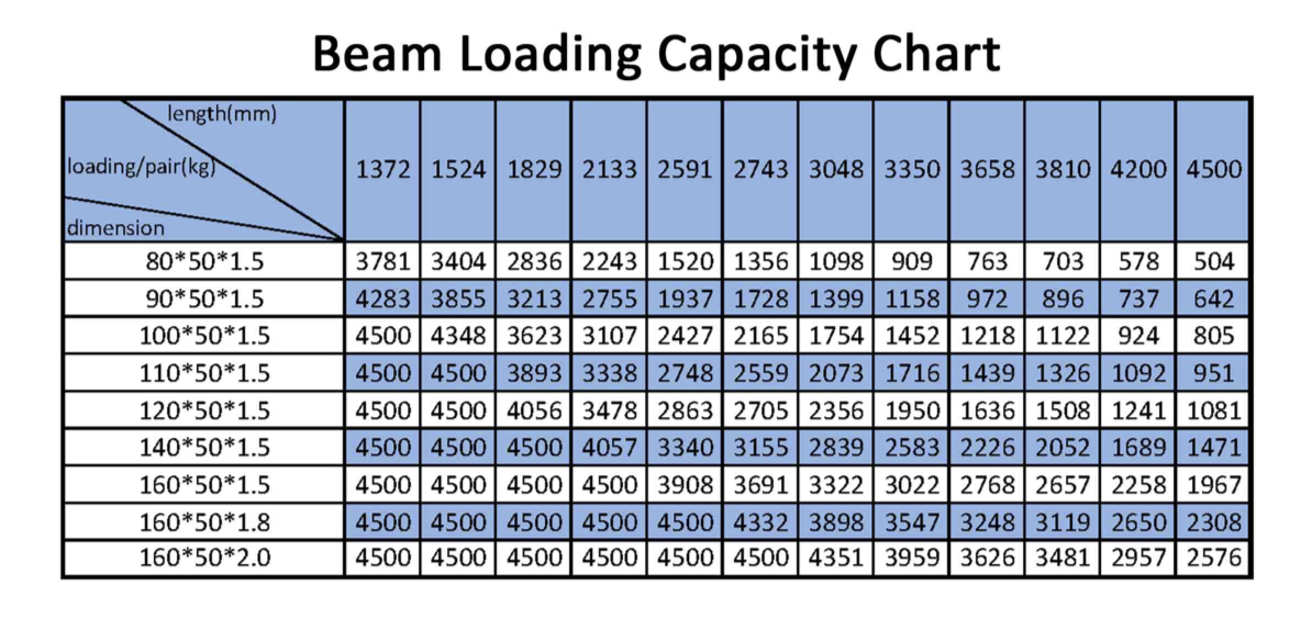 Au Standard Pallet Rack Jracking Vietnam Storage Solutions